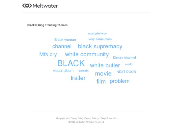 Global trending themes on Black Is King social media mentions