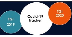 TGI: Providing an in-depth understanding of how markets have changed as a result of Covid-19