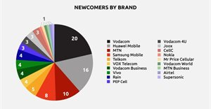 Advertising spend trends in telecommunications show growth [infographic]