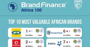 Top brands in Africa could lose up to $60bn due to pandemic