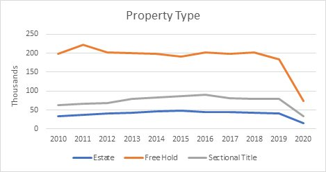Research key to decision-making in currently ripe property market