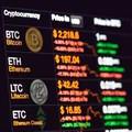 FSCA warns against investing in crypto assets