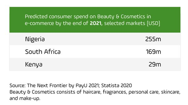 African countries reach tipping point for e-commerce adoption - PayU data