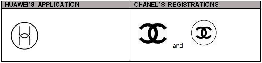 Chanel loses to Huawei in EU trade mark dispute