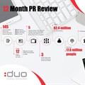 Using PR to build broad brand awareness for Mukuru