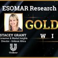 'Brand Humanization' won the Gold at Esomar Research Effectiveness Awards 2021