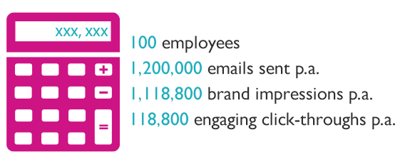 15 ways email signature branding can boost your brand